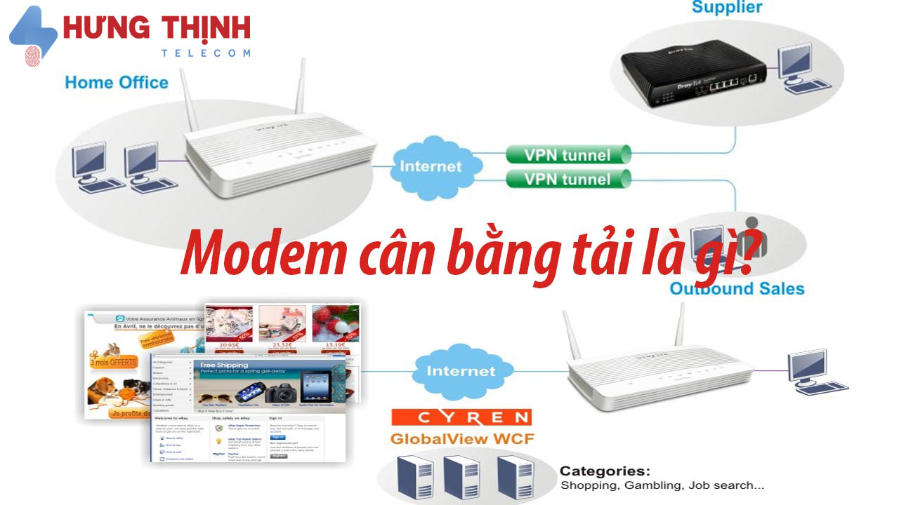 modem can bang tai la gi